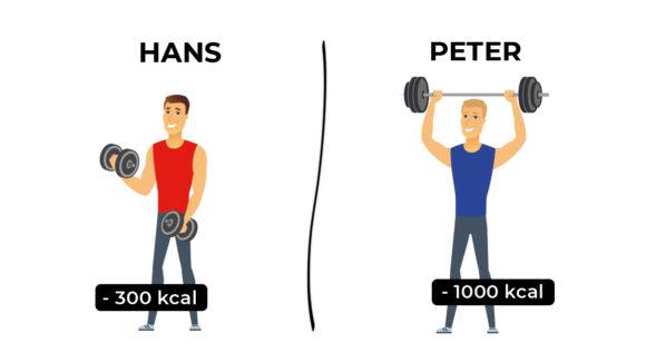 Männer Volumen Fitness-Diät