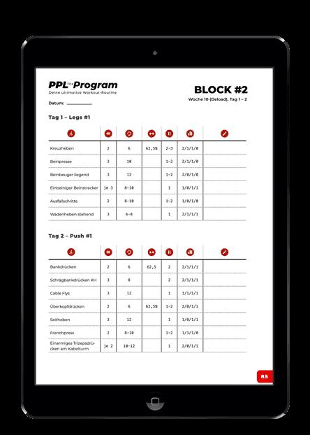 Push   Pull   Legs - The Program - SMARTGAINS
